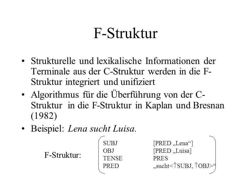 F-Struktur Strukturelle und lexikalische Informationen der Terminale aus der C-Struktur werden in die F- Struktur integriert und unifiziert Algorithmu