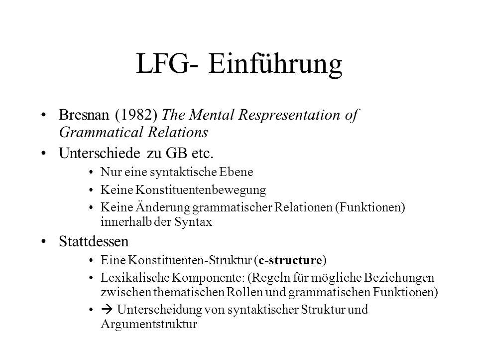 LFG- Einführung (2) Erklärung von Phänomenen … –… in Transformationsgrammatiken mittels Bewegung –… in LFG durch reguläre lexikalische Prozesse Psychologisch adäquat Maschinell umsetzbar Erklärt Ähnlichkeiten auf der Ebene der grammatischen Funktionen unabhängig von Unterschieden in der syntaktischen Realisierung