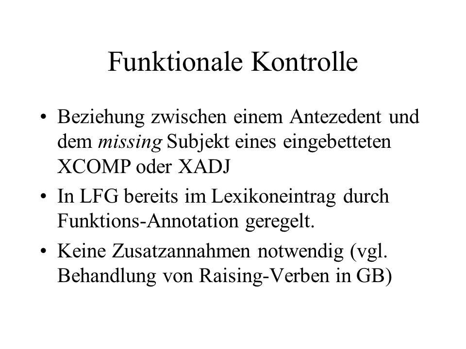Funktionale Kontrolle Beziehung zwischen einem Antezedent und dem missing Subjekt eines eingebetteten XCOMP oder XADJ In LFG bereits im Lexikoneintrag