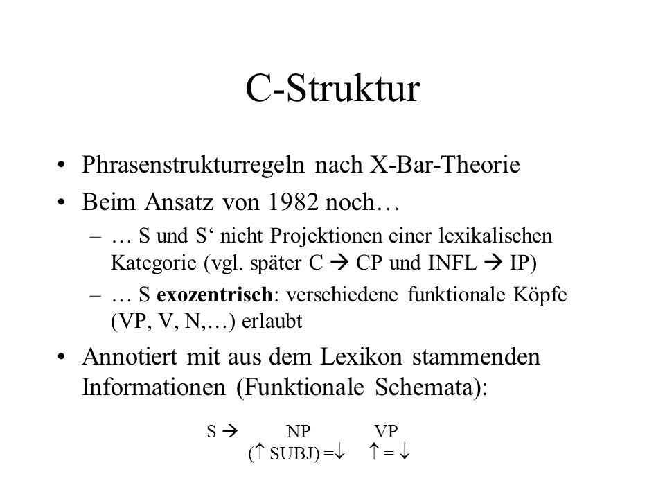 C-Struktur (2) – bezieht sich auf den Mutterknoten in der F-Struktur – bezieht sich auf die F-Struktur des Knotens selbst – = ist zu lesen als ups is down –PRED heißt Predicator und enthält die semantische Form –( PRED) ist zu lesen als Die F-Struktur meines Mutterknotens hat einen Wert, der ist … Lena N ( PRED) = Lena Luisa N ( PRED) = Luisa sucht V ( PRED) = sucht
