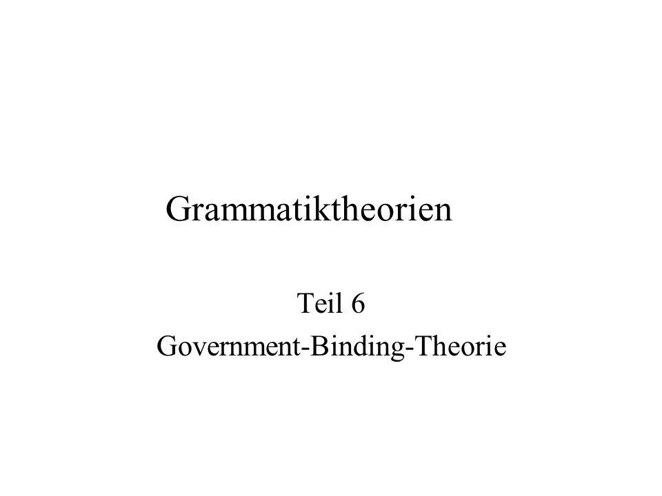 Grammatiktheorien Teil 6 Government-Binding-Theorie