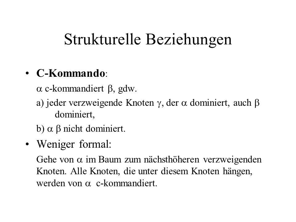 Strukturelle Beziehungen C-Kommando : c-kommandiert, gdw.