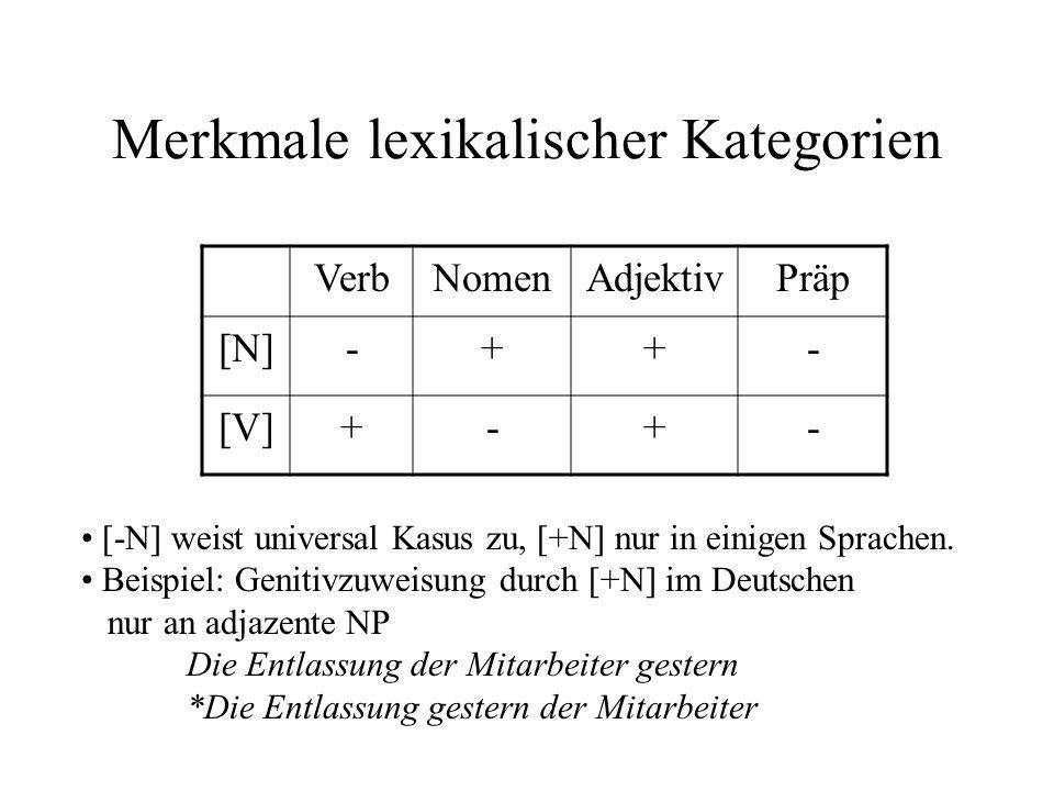 Merkmale lexikalischer Kategorien VerbNomenAdjektivPräp [N]-++- [V]+-+- [-N] weist universal Kasus zu, [+N] nur in einigen Sprachen.