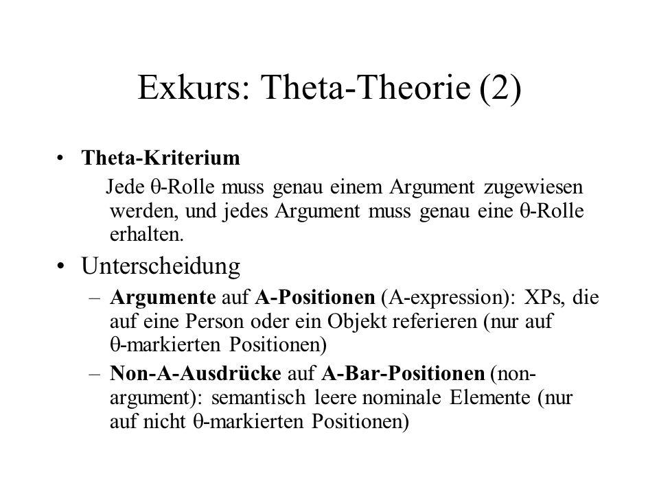 Exkurs: Theta-Theorie (2) Theta-Kriterium Jede -Rolle muss genau einem Argument zugewiesen werden, und jedes Argument muss genau eine -Rolle erhalten.