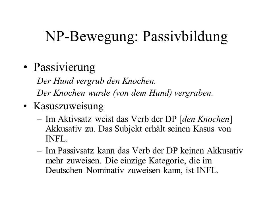 NP-Bewegung: Passivbildung Passivierung Der Hund vergrub den Knochen.