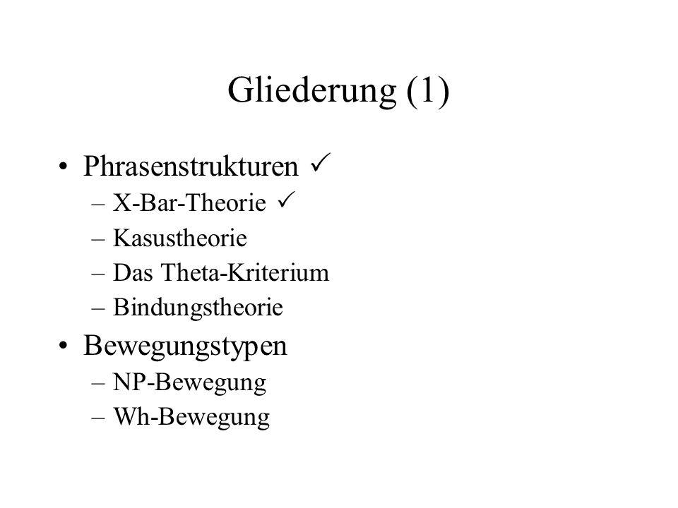 Gliederung (1) Phrasenstrukturen –X-Bar-Theorie –Kasustheorie –Das Theta-Kriterium –Bindungstheorie Bewegungstypen –NP-Bewegung –Wh-Bewegung