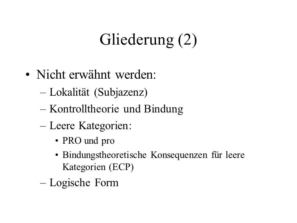 Gliederung (2) Nicht erwähnt werden: –Lokalität (Subjazenz) –Kontrolltheorie und Bindung –Leere Kategorien: PRO und pro Bindungstheoretische Konsequenzen für leere Kategorien (ECP) –Logische Form