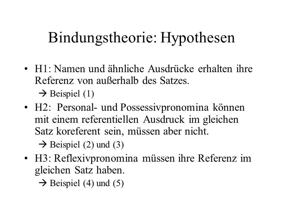 Bindungstheorie: Hypothesen H1: Namen und ähnliche Ausdrücke erhalten ihre Referenz von außerhalb des Satzes.