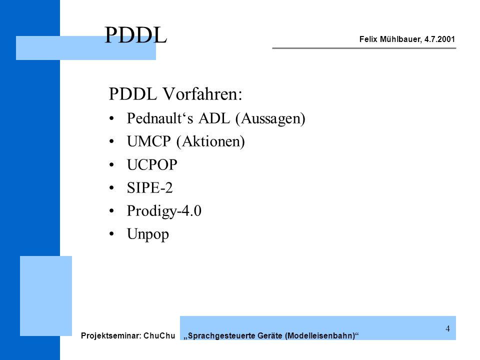 Felix Mühlbauer, 4.7.2001 Projektseminar: ChuChu Sprachgesteuerte Geräte (Modelleisenbahn) 5 PDDL domains domain Beispiel: (define (domain ChuChu) (:requirements :strips :typing :conditional-effects :existential-preconditions) (:types track engine) (:predicates (at ?eng - engine ?t - track) (connects ?t1 - track ?t2 - track)......