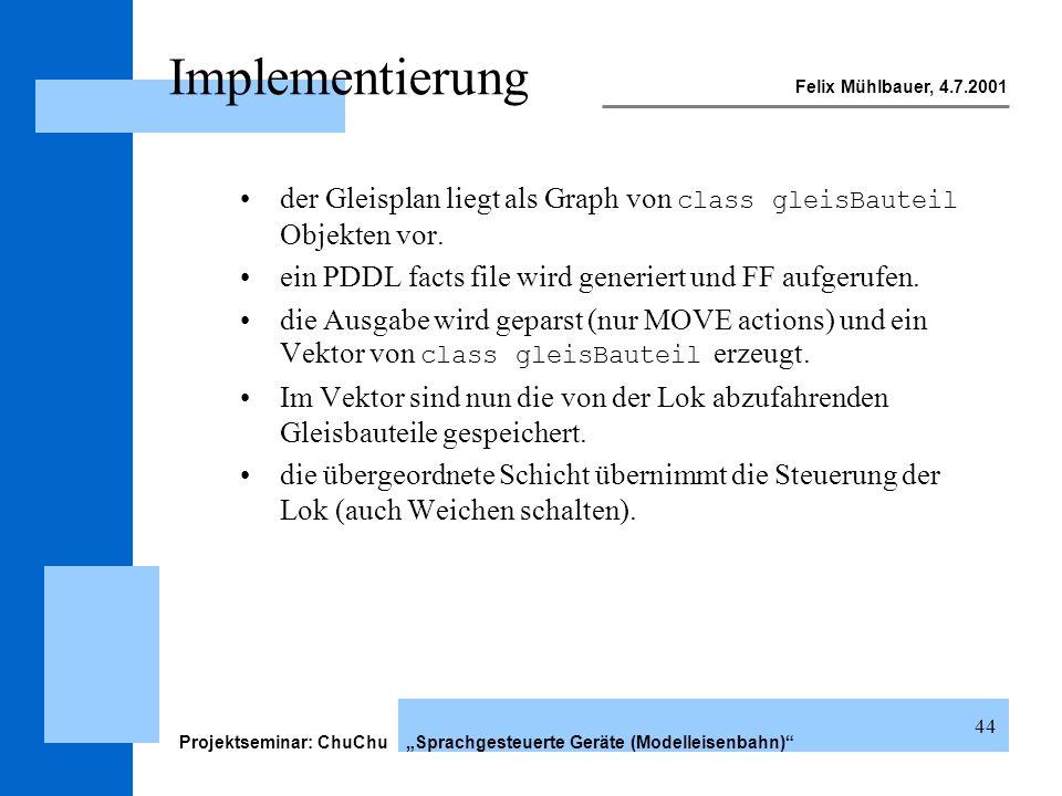 Felix Mühlbauer, 4.7.2001 Projektseminar: ChuChu Sprachgesteuerte Geräte (Modelleisenbahn) 44 Implementierung der Gleisplan liegt als Graph von class