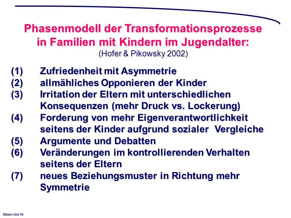 Eltern-Uni 10 Phasenmodell der Transformationsprozesse in Familien mit Kindern im Jugendalter: (Hofer & Pikowsky 2002) (1) Zufriedenheit mit Asymmetrie (2) allmähliches Opponieren der Kinder (3) Irritation der Eltern mit unterschiedlichen Konsequenzen (mehr Druck vs.