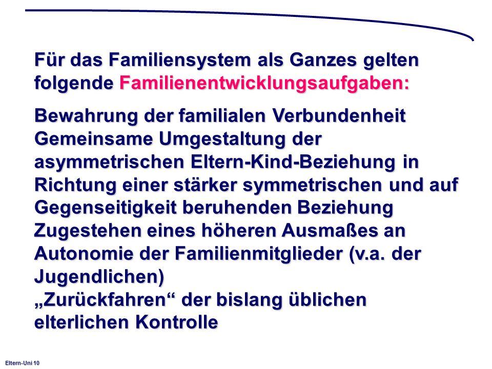 Eltern-Uni 10 Für das Familiensystem als Ganzes gelten folgende Familienentwicklungsaufgaben: Bewahrung der familialen Verbundenheit Gemeinsame Umgest