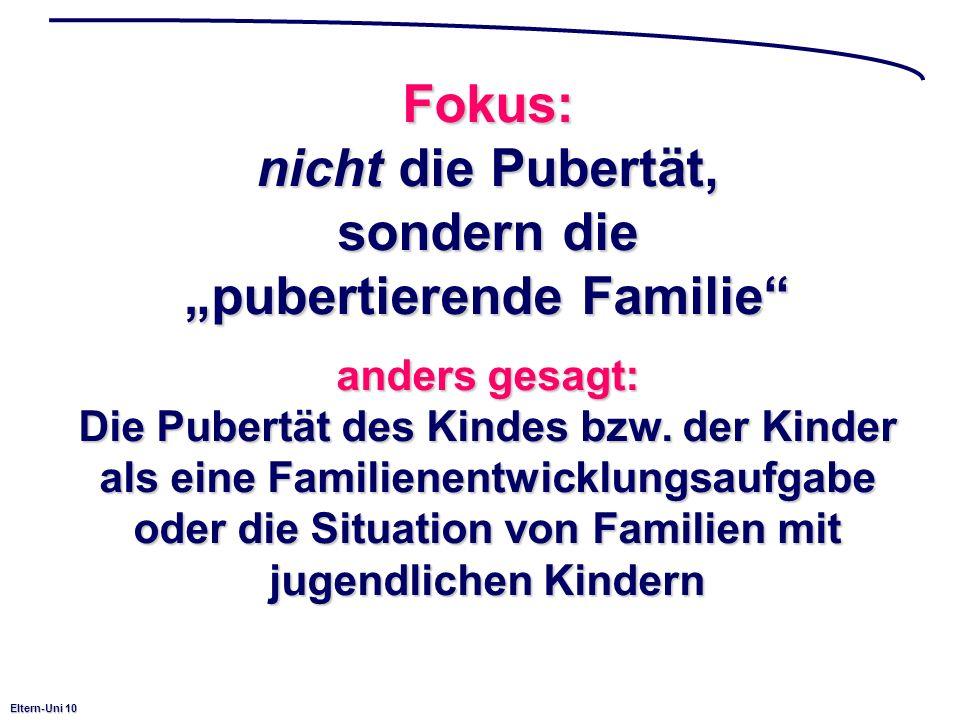 Eltern-Uni 10 Fokus: nicht die Pubertät, sondern die pubertierende Familie anders gesagt: Die Pubertät des Kindes bzw. der Kinder als eine Familienent