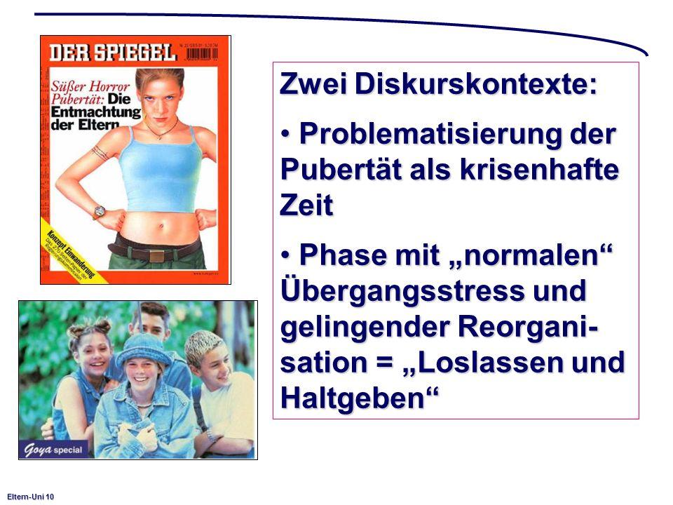 Eltern-Uni 10 Zwei Diskurskontexte: Problematisierung der Pubertät als krisenhafte Zeit Problematisierung der Pubertät als krisenhafte Zeit Phase mit