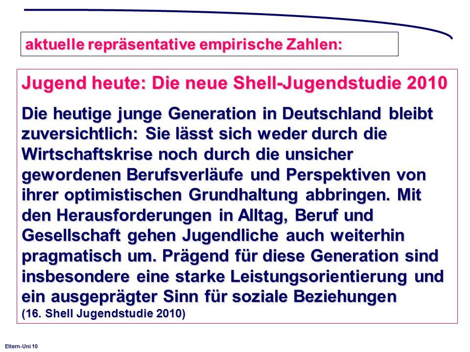 Eltern-Uni 10 Jugend heute: Die neue Shell-Jugendstudie 2010 Die heutige junge Generation in Deutschland bleibt zuversichtlich: Sie lässt sich weder durch die Wirtschaftskrise noch durch die unsicher gewordenen Berufsverläufe und Perspektiven von ihrer optimistischen Grundhaltung abbringen.