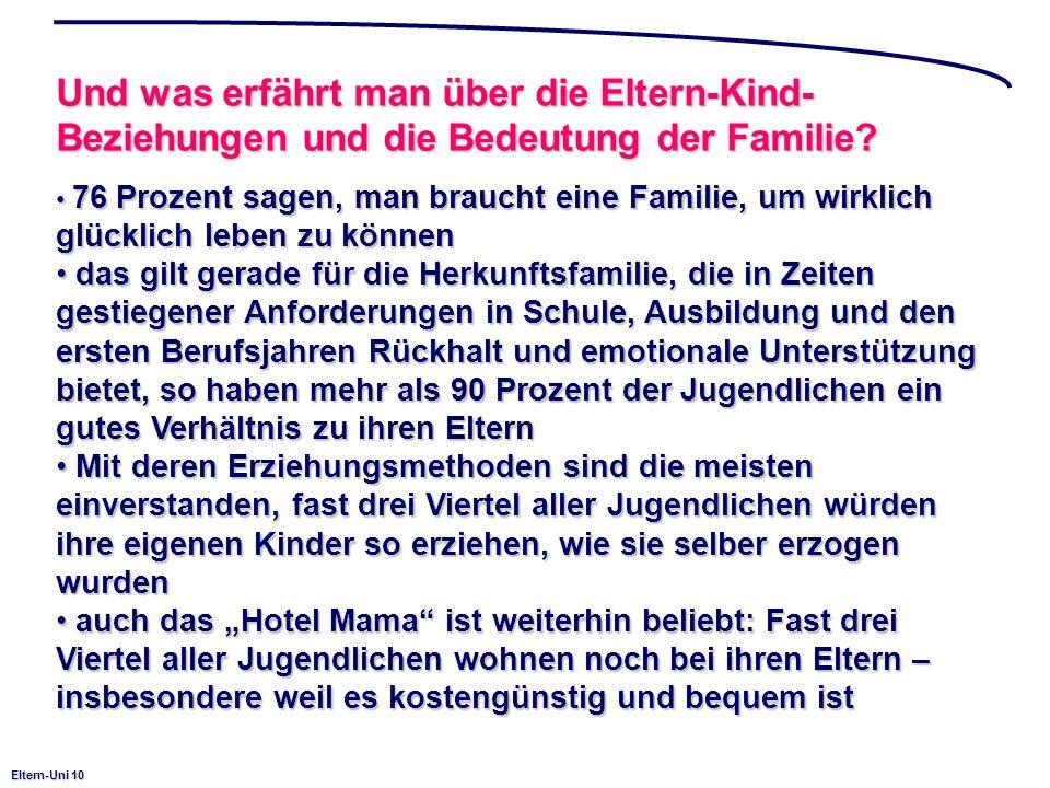 Eltern-Uni 10 Und was erfährt man über die Eltern-Kind- Beziehungen und die Bedeutung der Familie.