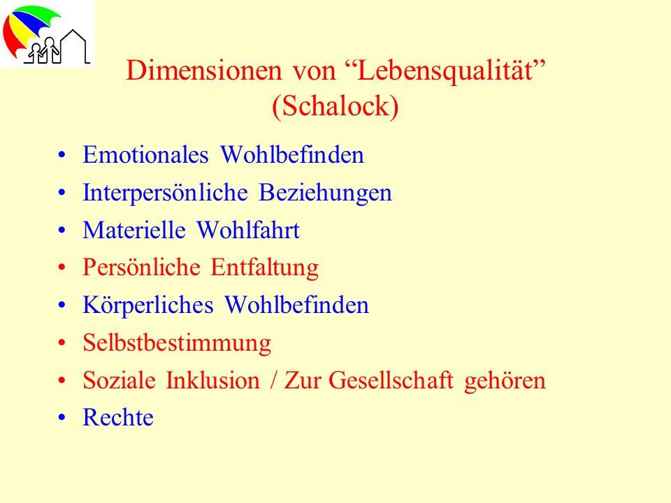 Dimensionen von Lebensqualität (Schalock) Emotionales Wohlbefinden Interpersönliche Beziehungen Materielle Wohlfahrt Persönliche Entfaltung Körperlich
