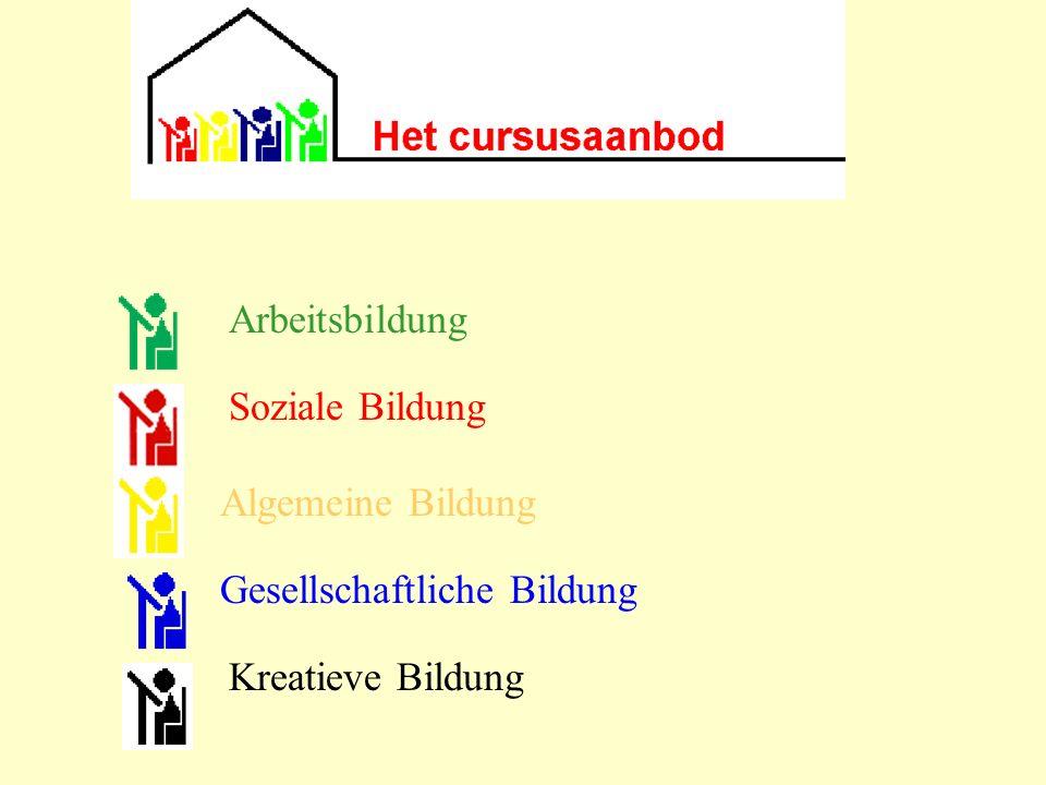 Arbeitsbildung Soziale Bildung Algemeine Bildung Gesellschaftliche Bildung Kreatieve Bildung
