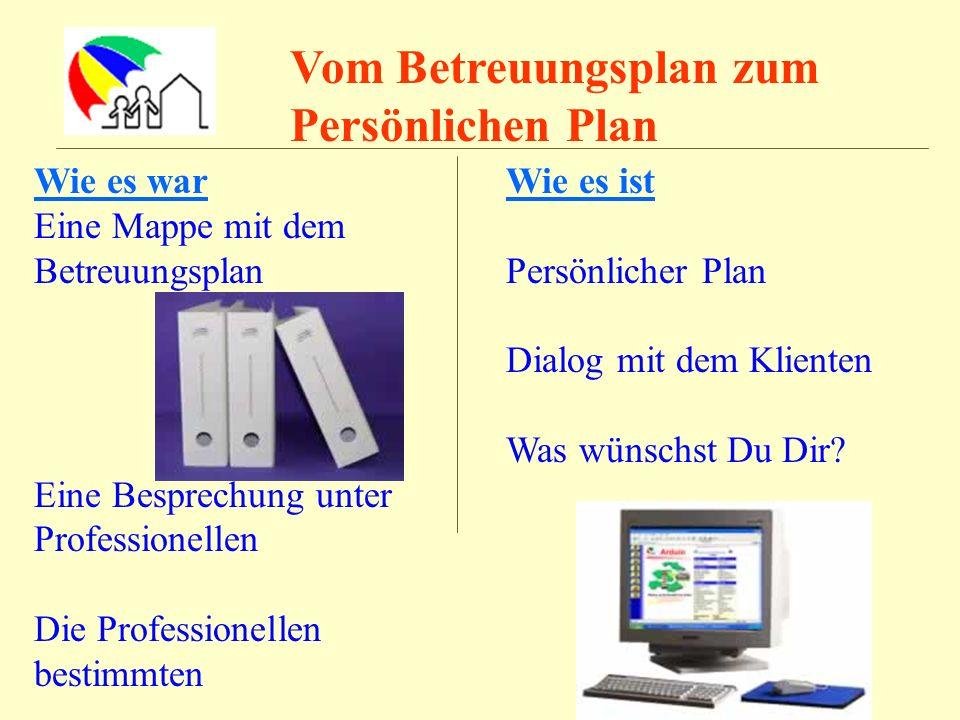 Wie es war Eine Mappe mit dem Betreuungsplan Eine Besprechung unter Professionellen Die Professionellen bestimmten Wie es ist Persönlicher Plan Dialog