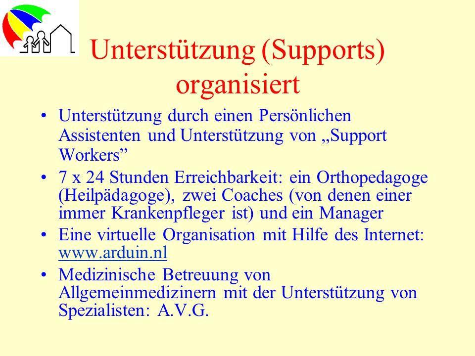 Unterstützung (Supports) organisiert Unterstützung durch einen Persönlichen Assistenten und Unterstützung von Support Workers 7 x 24 Stunden Erreichba