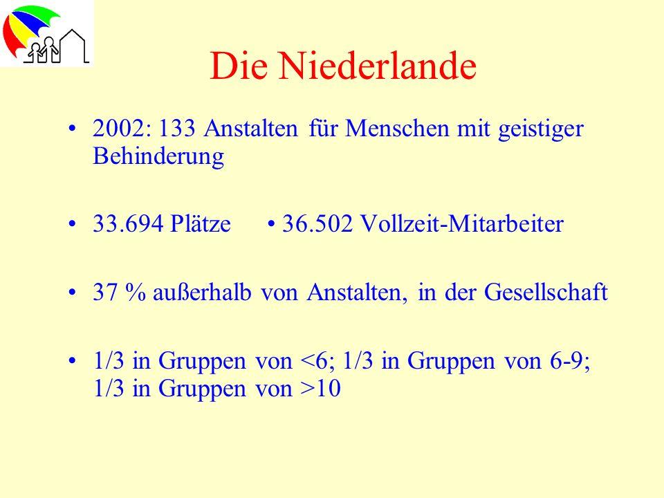 Die Niederlande 2002: 133 Anstalten für Menschen mit geistiger Behinderung 33.694 Plätze 36.502 Vollzeit-Mitarbeiter 37 % außerhalb von Anstalten, in