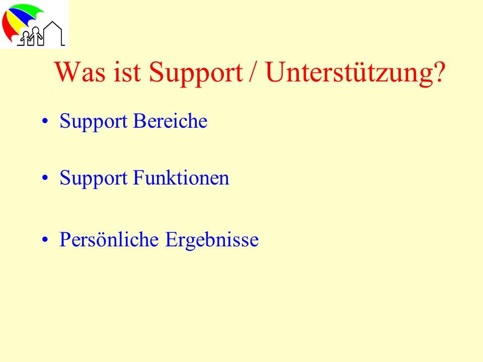 Was ist Support / Unterstützung? Support Bereiche Support Funktionen Persönliche Ergebnisse