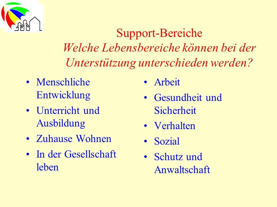 Support-Bereiche Welche Lebensbereiche können bei der Unterstützung unterschieden werden? Menschliche Entwicklung Unterricht und Ausbildung Zuhause Wo