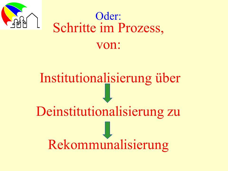 Schritte im Prozess, von: Institutionalisierung über Deinstitutionalisierung zu Rekommunalisierung Oder: