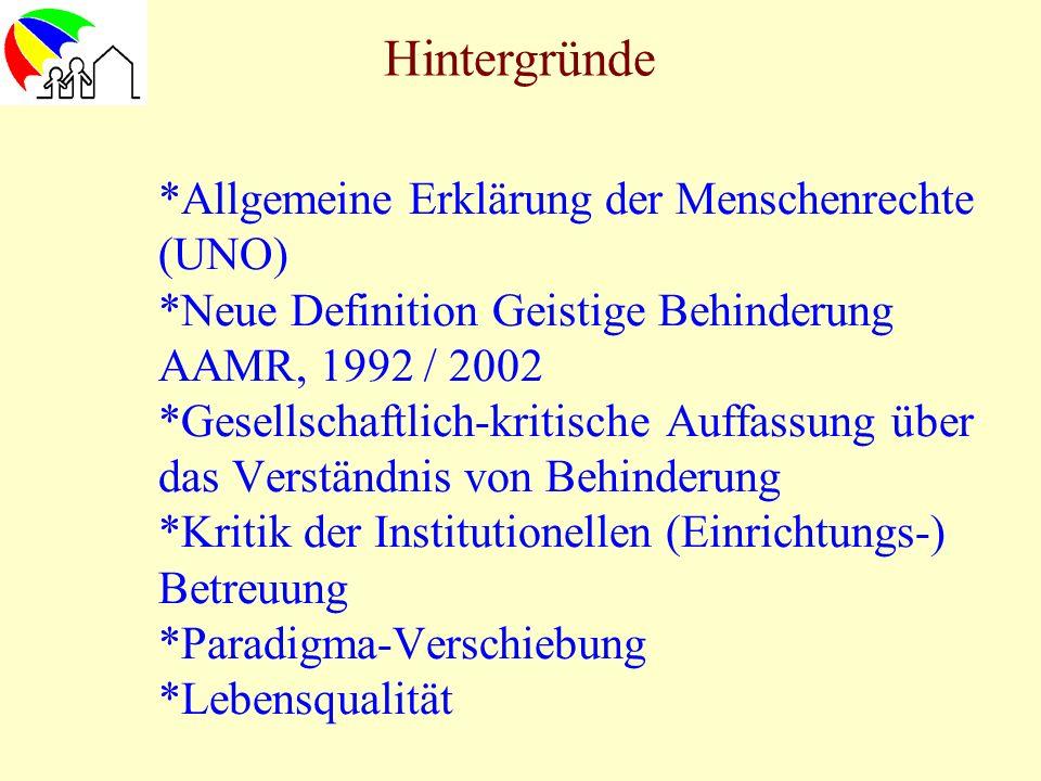 *Allgemeine Erklärung der Menschenrechte (UNO) *Neue Definition Geistige Behinderung AAMR, 1992 / 2002 *Gesellschaftlich-kritische Auffassung über das