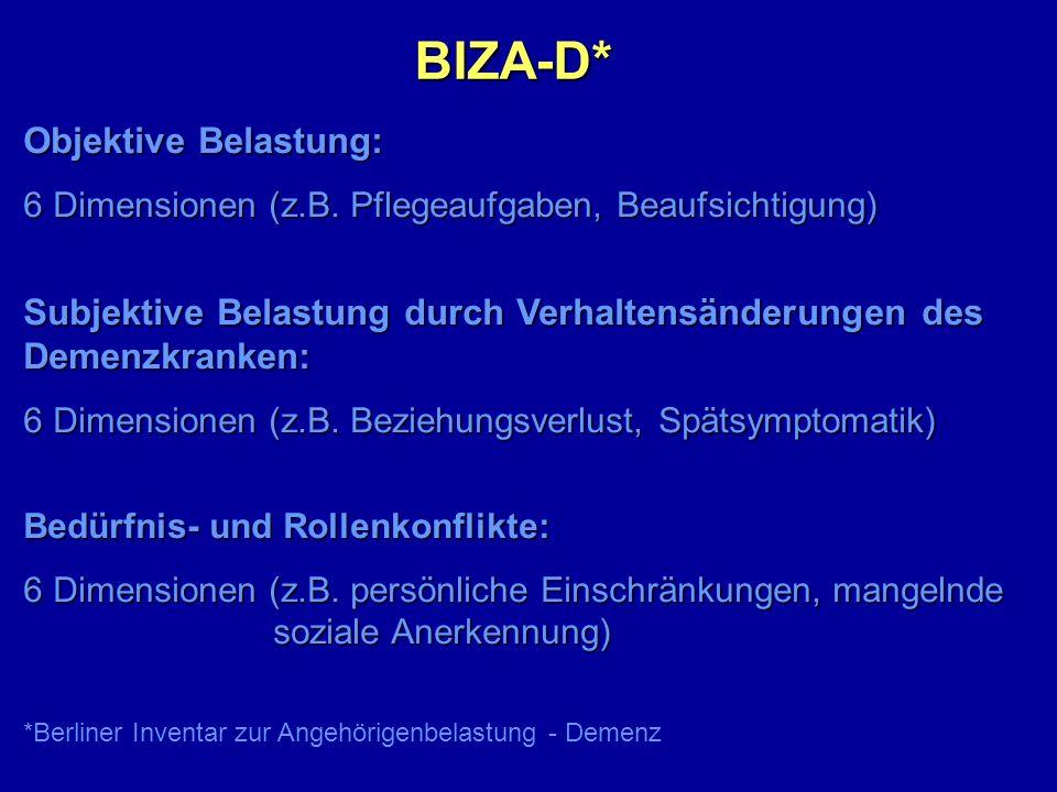 Objektive Belastung: 6 Dimensionen (z.B. Pflegeaufgaben, Beaufsichtigung) Subjektive Belastung durch Verhaltensänderungen des Demenzkranken: 6 Dimensi