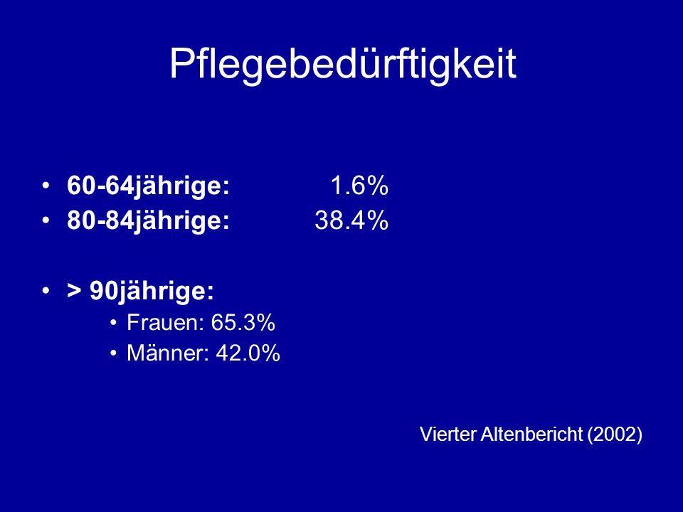 Gesellschaftliche Bedeutsamkeit der Angehörigenarbeit Demenzen sind die vermutlich teuersten Erkrankungen im höheren Lebensalter Im Durchschnitt: 43.770 Euro pro Patient pro Jahr Familiäre Aufwendungen: 29.710 Euro Pflegeversicherung: 12.960 Euro Krankenversicherung: 1.100 Euro (Bickel, 2001)