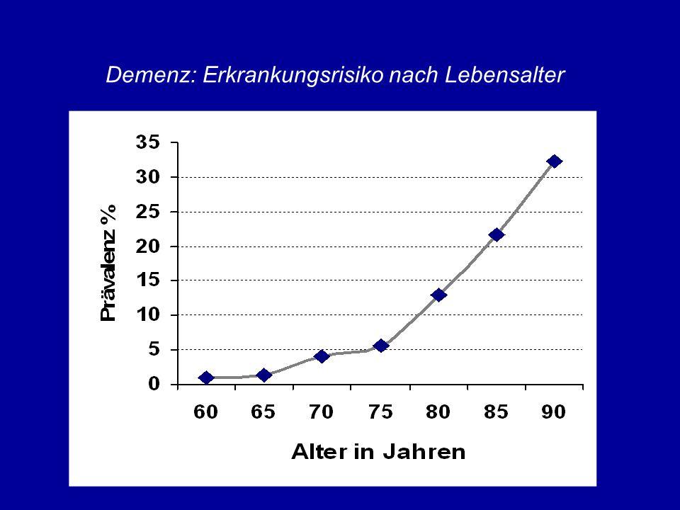 Geschlechterdifferenzen in der Pflege: Bisheriger Kenntnisstand Grad der subjektiven Belastung ist –auch unter Berücksichtigung der objektiven Belastung - bei Frauen insgesamt höher (Miller & Cafasso, 1992; Schulz et al., 1995).