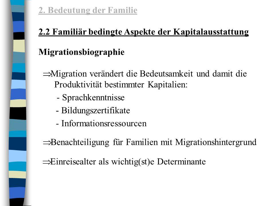 Migrationsbiographie Migration verändert die Bedeutsamkeit und damit die Produktivität bestimmter Kapitalien: - Sprachkenntnisse - Bildungszertifikate - Informationsressourcen Benachteiligung für Familien mit Migrationshintergrund 2.2 Familiär bedingte Aspekte der Kapitalausstattung 2.
