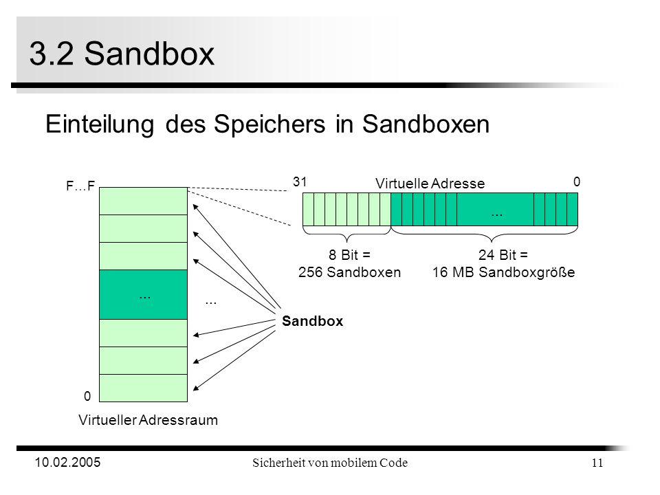 10.02.2005Sicherheit von mobilem Code 3.2 Sandbox Motivation Jeder mobile Code könnte für den Gastrechner gefährlich sein/werden Gefahr besteht durch uneingeschränkten Zugriff auf Systemressourcen Zugriffsrechte sollten für mobilen Code eingeschränkt werden Sandbox, um Ausführungsumgebung abzugrenzen 10