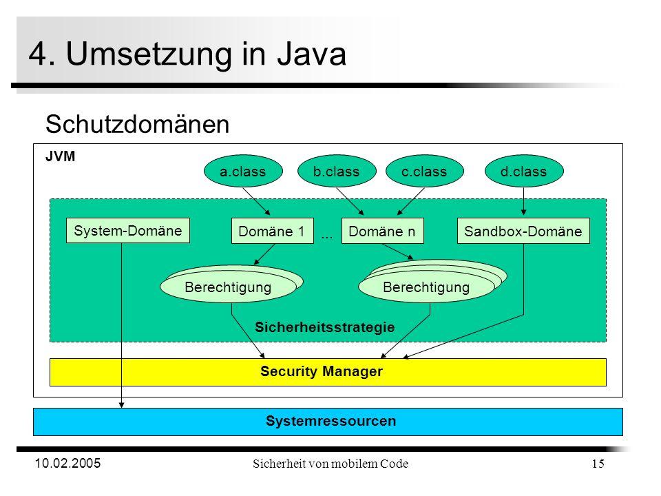 10.02.2005Sicherheit von mobilem Code 4. Umsetzung in Java Konzepte im Java-Sicherheitsmodell 1.Digitale Signatur Applet kann Erzeuger zugeordnet werd