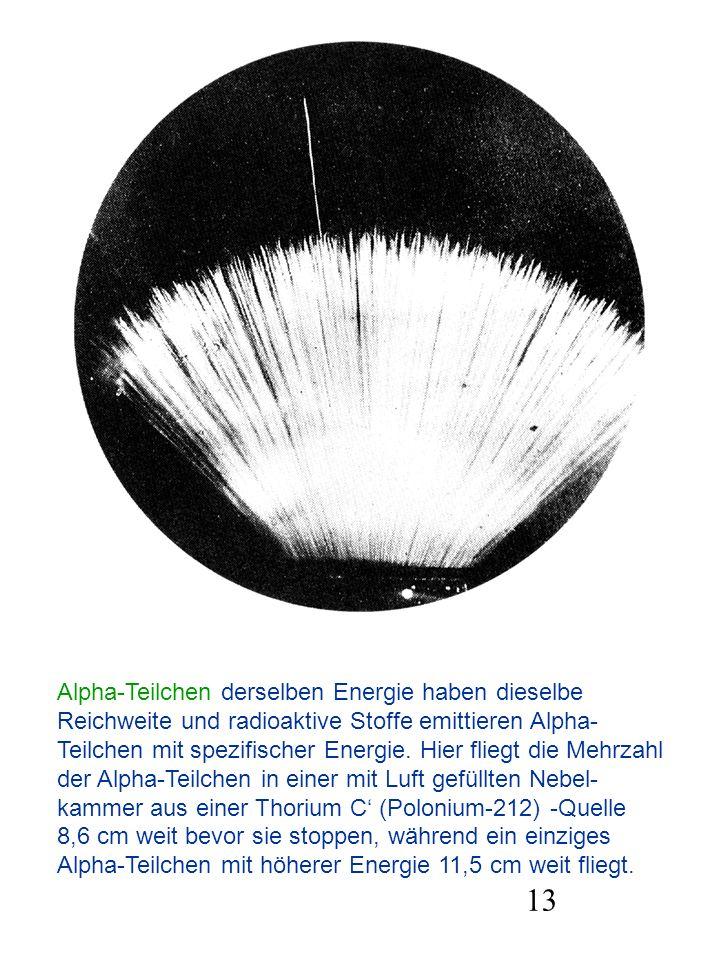 13 Alpha-Teilchen derselben Energie haben dieselbe Reichweite und radioaktive Stoffe emittieren Alpha- Teilchen mit spezifischer Energie. Hier fliegt