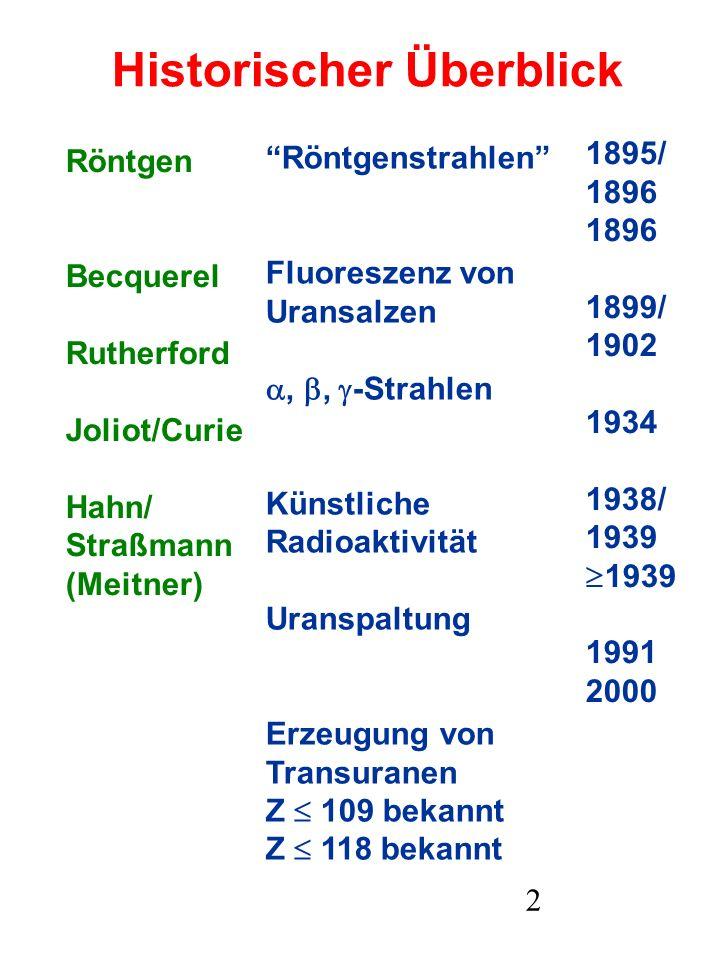 2 Historischer Überblick Röntgen Becquerel Rutherford Joliot/Curie Hahn/ Straßmann (Meitner) Röntgenstrahlen Fluoreszenz von Uransalzen,, -Strahlen Kü