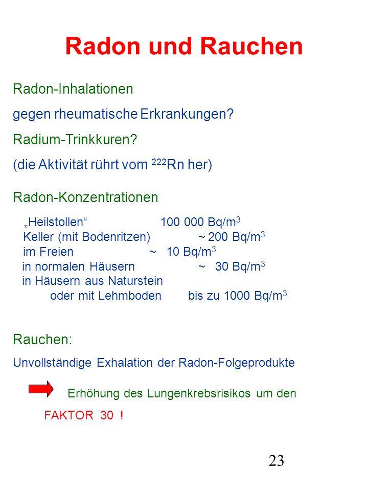 23 Radon und Rauchen Radon-Inhalationen gegen rheumatische Erkrankungen? Radium-Trinkkuren? (die Aktivität rührt vom 222 Rn her) Radon-Konzentrationen