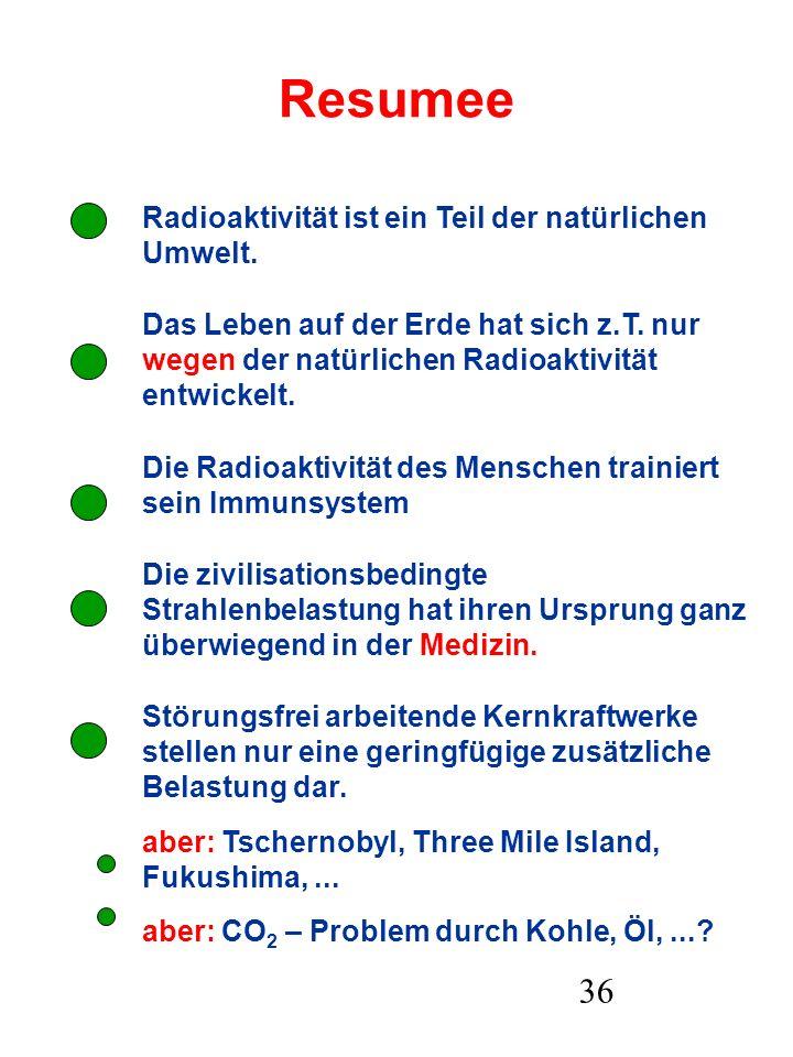 36 Resumee Radioaktivität ist ein Teil der natürlichen Umwelt. Das Leben auf der Erde hat sich z.T. nur wegen der natürlichen Radioaktivität entwickel