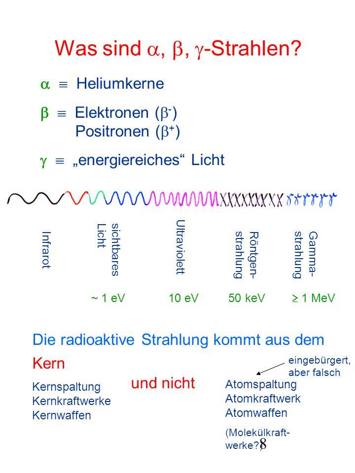 8 Was sind,, -Strahlen? Heliumkerne Elektronen ( - ) Positronen ( + ) energiereiches Licht Infrarot sichtbaresLicht Röntgen-strahlung Ultraviolett Gam