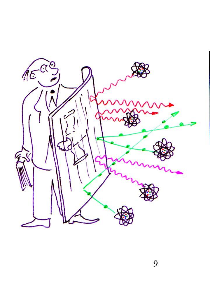 10 Strahlendosimetrie und Meßgeräte Einheiten 1 Becquerel: 1 radioaktiver Zerfall pro Sekunde = 1 Bq (alte Einheit: 1 Curie (Ci) = Aktivität von 1g Ra = 3,7 · 10 10 Bq) 1 Bq = 27 pCi Energiedosis: dm - Massenelement dW - absorbierte Energiedosis dV - Volumenelement [D] = Gray (Gy); 1 Gy = 1 Joule / kg