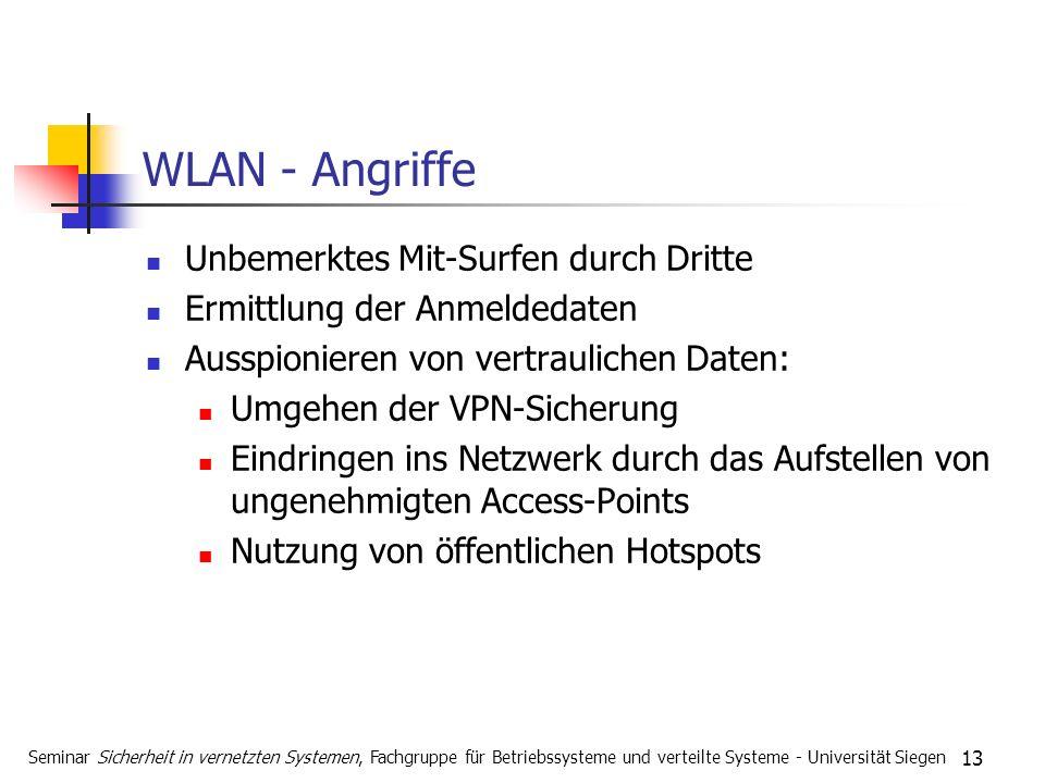 13 WLAN - Angriffe Unbemerktes Mit-Surfen durch Dritte Ermittlung der Anmeldedaten Ausspionieren von vertraulichen Daten: Umgehen der VPN-Sicherung Ei