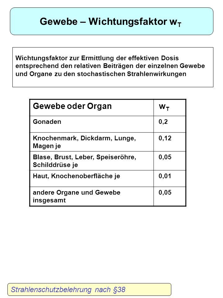 Strahlenschutzbelehrung nach §38 Effektive Dosis E Definition : Summe der gewichteten Organdosen durch äußere oder innere Strahlenexposition Effektive