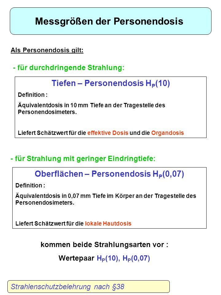 Messgrößen der Ortsdosietrie - für durchdringende Strahlung: Umgebungs-Äquivalentdosis H*(10) Liefert Schätzwert für die effektive Dosis und die Organ