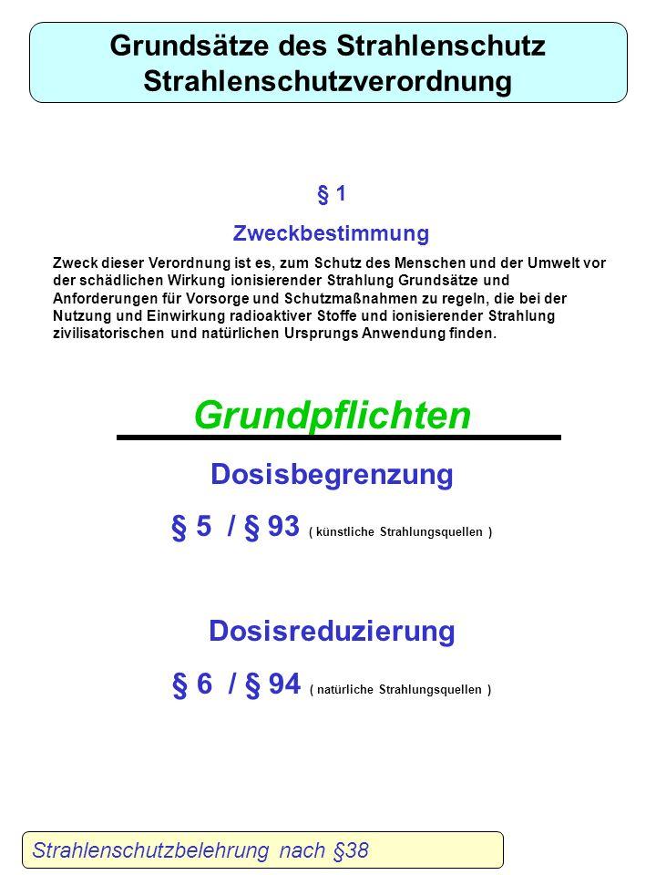 Strahlenschutzbereiche Strahlenschutzbelehrung nach §38 Sperrbereich H 3 mSv / h Kontrollbereich* eff.