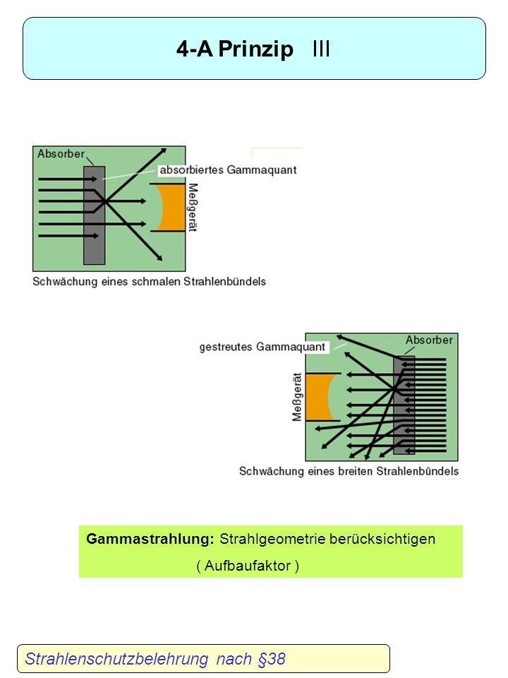 4-A Prinzip III Strahlenschutzbelehrung nach §38 Abschirmung Abschirmung ist einfach. Dünne Kunststoffschichten reichen aus. Abschirmung durch Schicht