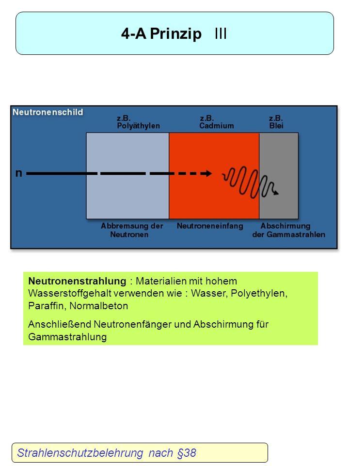4-A Prinzip III Strahlenschutzbelehrung nach §38 Gammastrahlung: Strahlgeometrie berücksichtigen ( Aufbaufaktor )