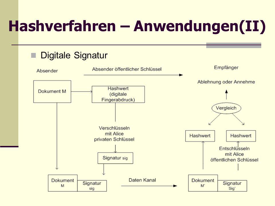 Hashverfahren – Anwendungen(II) Digitale Signatur