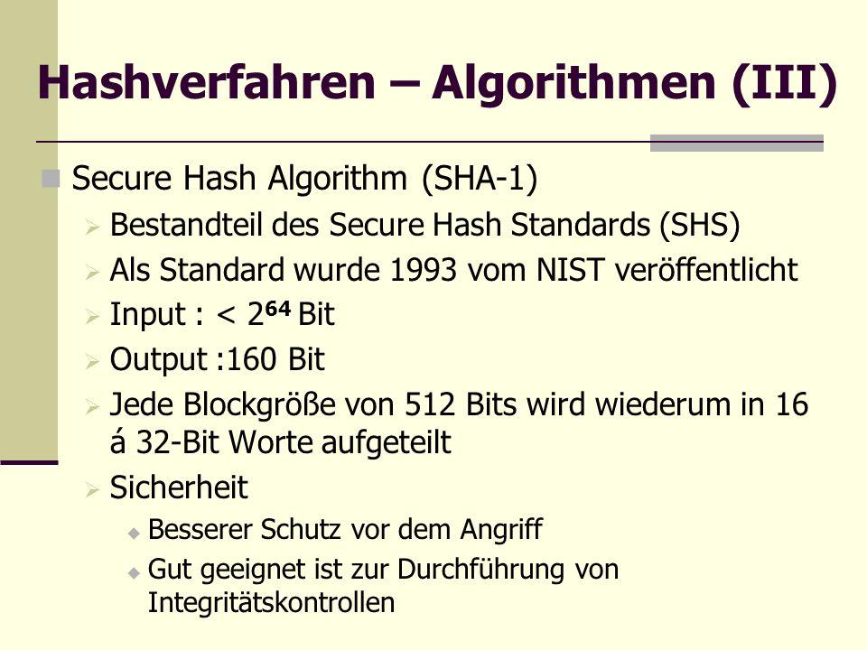 Hashverfahren – Algorithmen (III) Secure Hash Algorithm (SHA-1) Bestandteil des Secure Hash Standards (SHS) Als Standard wurde 1993 vom NIST veröffent