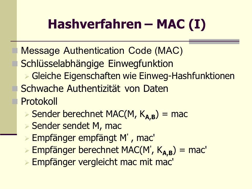 Hashverfahren – MAC (I) Message Authentication Code (MAC) Schlüsselabhängige Einwegfunktion Gleiche Eigenschaften wie Einweg-Hashfunktionen Schwache A
